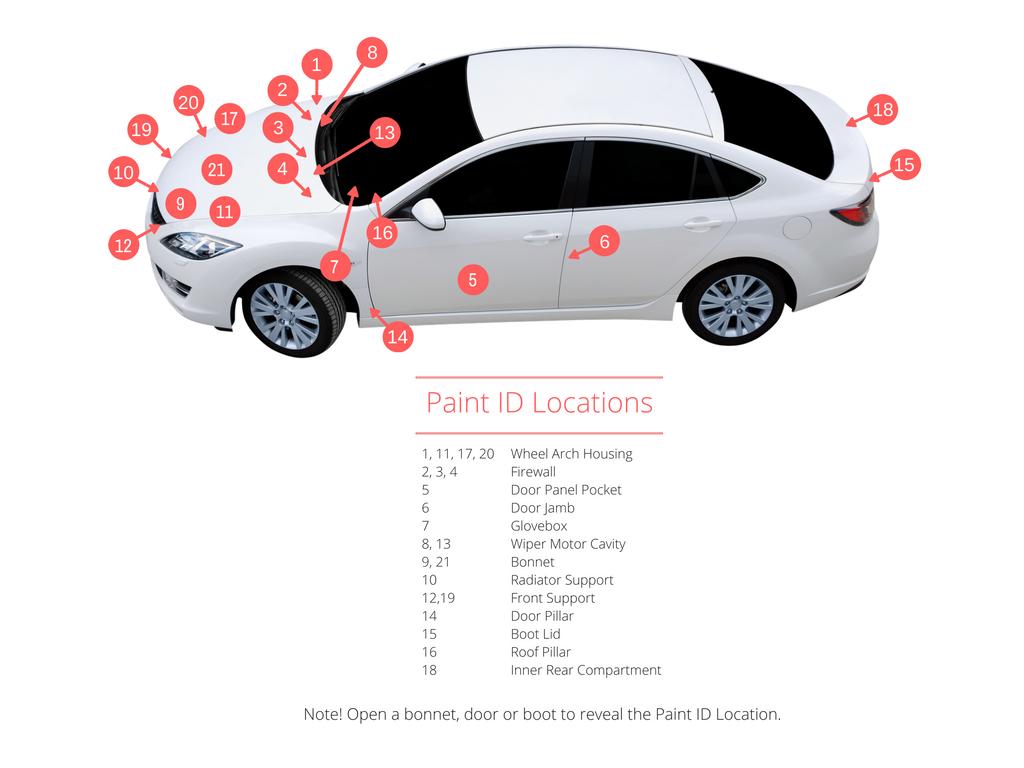 Image of Car Colour Paint Code Identification